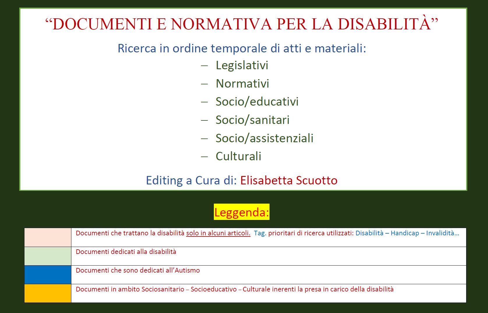 documenti e dnormativa per disabilit